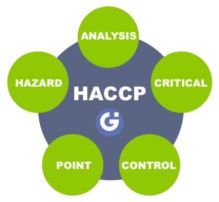 HACCP:  Hazard Analysis Critical Control Point - Gruppo Indaco